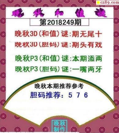 福彩3d晚秋和值谜18249期