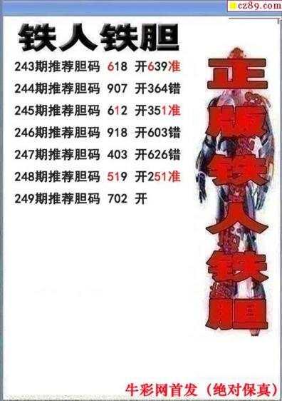 3d249期:铁人铁胆推荐胆码图