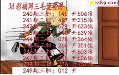 3d249期:三毛追奖图+三毛藏机图